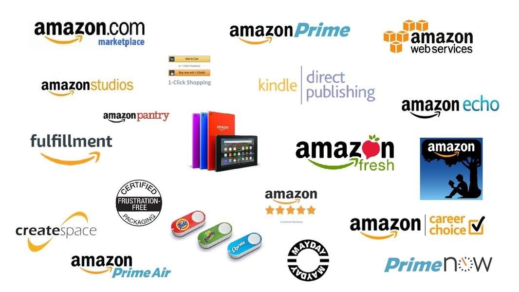 Amazon Product Line
