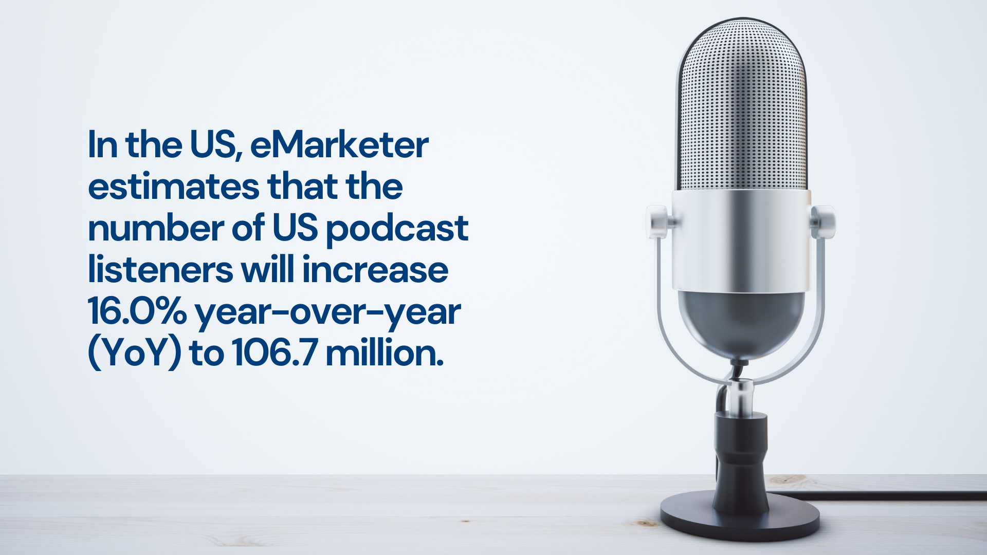 Best Social Media Marketing Podcasts to listen to in 2021
