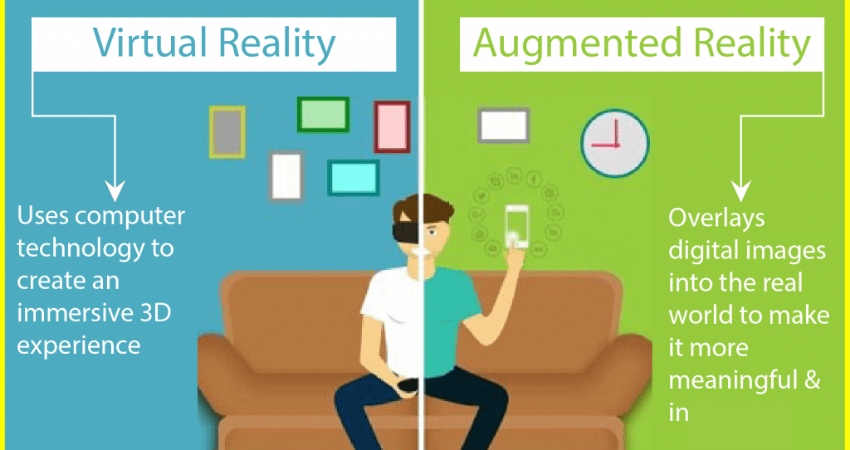Challenges in the adoption of Augmented Reality and Virtual Reality